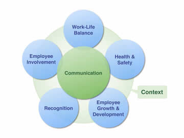 psychologically healthy workplace